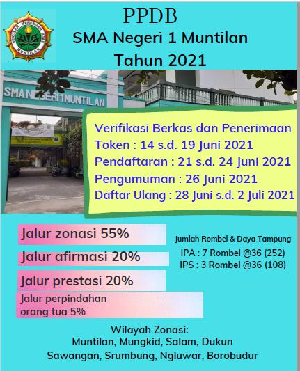 INFORMASI PPDB SMA NEGERI 1 MUNTILAN TAHUN 2021/2022